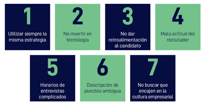 Los 7 pecados capitales del reclutamiento.
